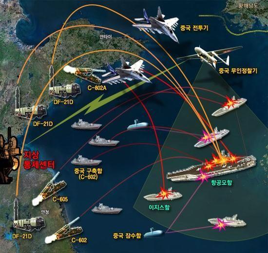 韩媒绘中国攻美航母图 详述反航母导弹威力