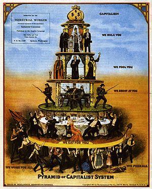现代资本主义 暴露五大缺陷