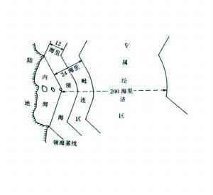 深度解密:中国公布钓鱼岛领海基线意味着什么? - 点石斋 - 点石斋